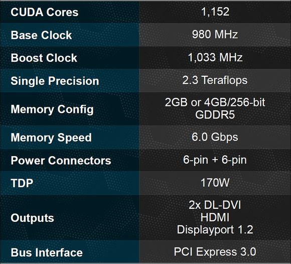 NVIDIA GeForce GTX 760 - specificatii