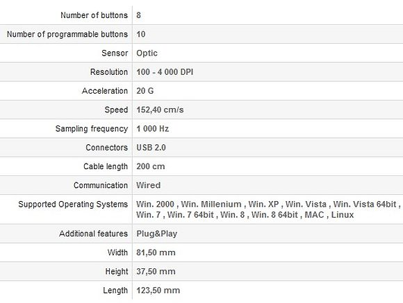 Natec Genesis GX69 - specificatii