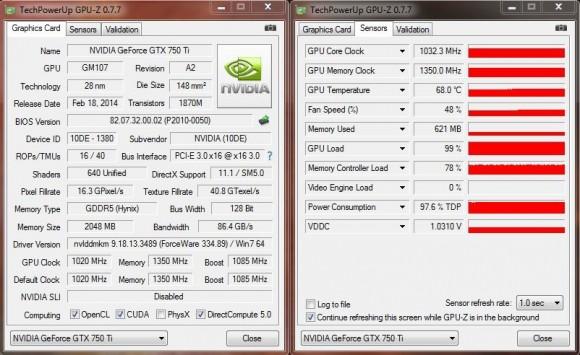 NVIDIA GeForce GTX 750 Ti - GPU-Z Stock FurMark